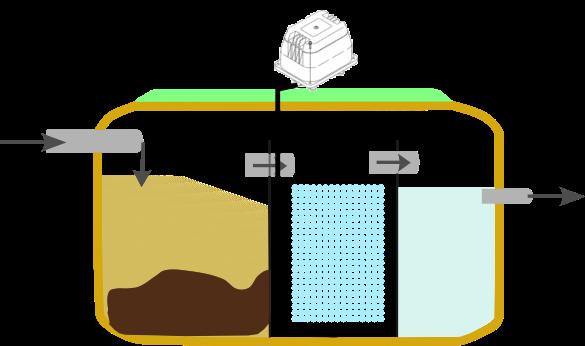 Micro-Station