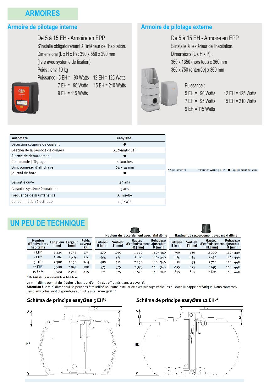 Graf p2 page001